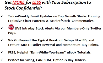 Stock chart setups, stock alerts, ebook tutorials, top-rated growth stocks